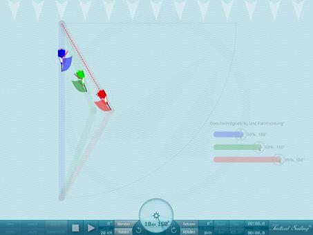 Tactical Sailing - Spiel gegen den Wind (Spiele & Tipps) plus Trainer Toolbox